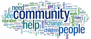 Community Resources for Your Family